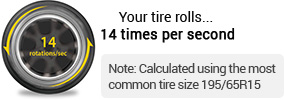 Tire Rolls Per Second