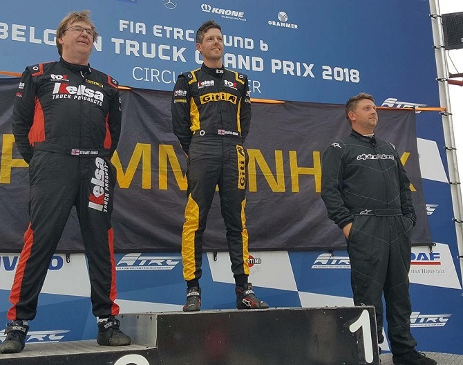 Giti Successfully Completes Debut European Truck Racing Season